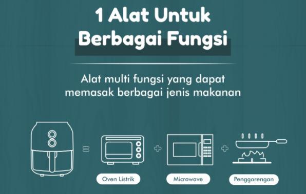 Multifungsi, bisa dimanfaaatkan sebagai oven listrik dan microwave